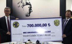 Ankaragücü'ne MKE desteği