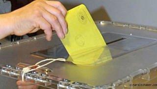 Ankara Geneli ve Akyurt Seçim Sonuçları