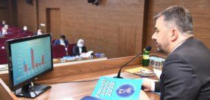 Pursaklar Belediyesi'nin 2020 Yılı Faaliyet Raporu Meclisten Geçti