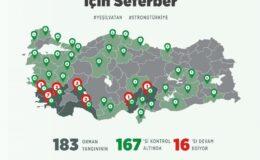 183 yangından 167'si kontrol altında